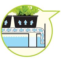 Bevattningsbricka liten odlingsstation
