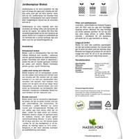 Biokol - Innehållsförtäckning