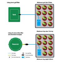 Easy2GO kit, automatbevattningssystem