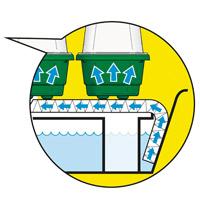 Miniväxthus med bevattning för fönsterbrädan - 7 kupor,