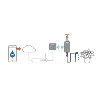 Bevattningskontroll Molnet Hozelock, Detaljbild, automatbevattning i mobilen.