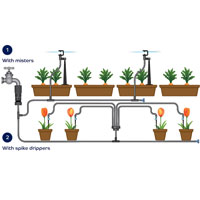 Flopro droppbevattning för växthus, bild 4