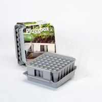 Pluggbox - PlantStart