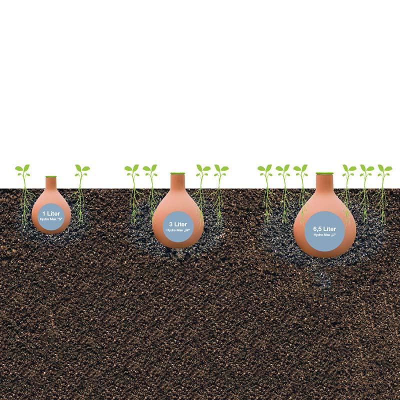 Fyllning av bevattning Hydro Max