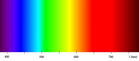 LED-lampa Growflex 30 watt,