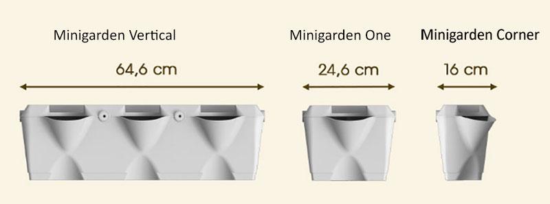 Minigarden, olika moduler