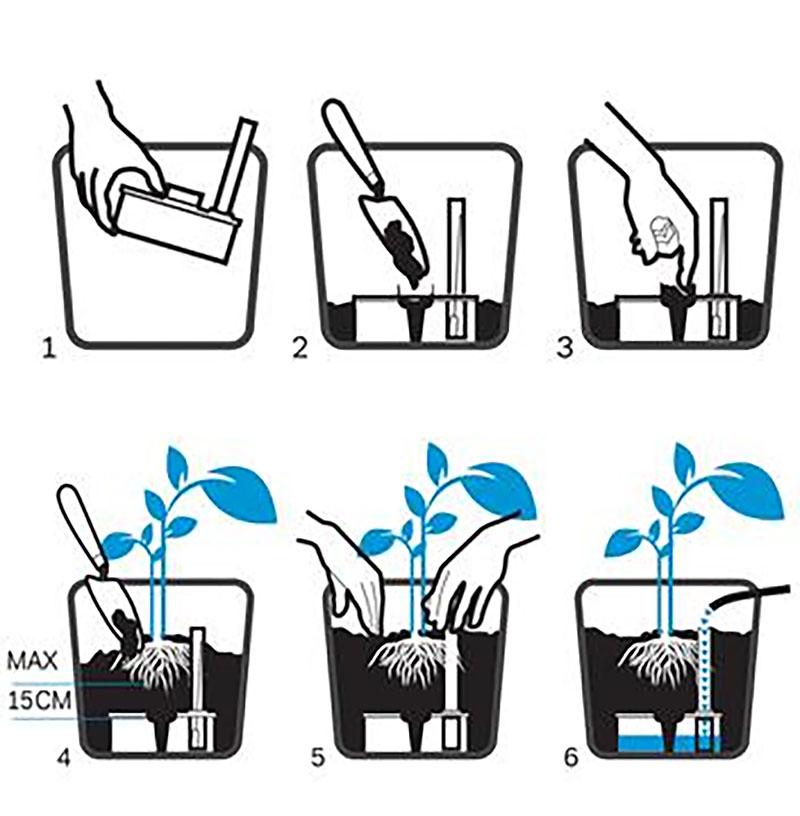 Långtidsbevattning Mona Tank 25 med bräddavlopp, Skiss, långtidsbevattning Mona Plantsava