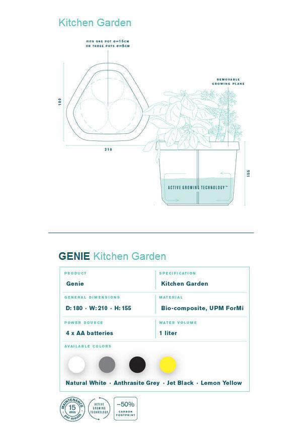 Genie Kitchen Garden Garden Ftempo